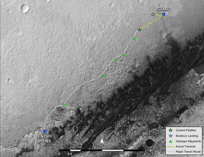 Mars rover Curiosity route. Credit: NASA/JPL-Caltech
