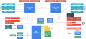 Google: We look forward to running nonIntel processors in