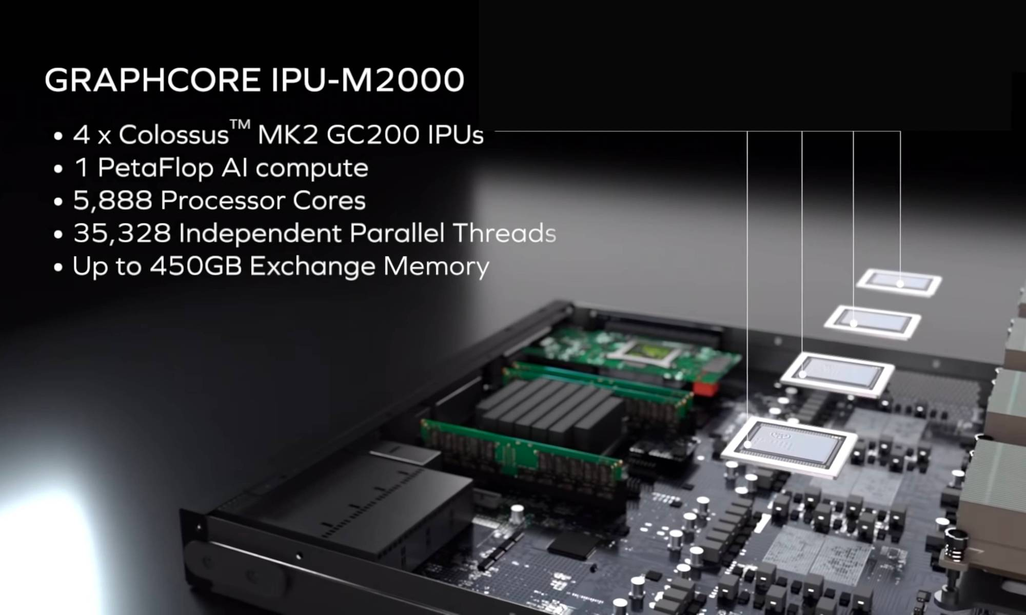 Nvidia watches Brit upstart Graphcore swing into rear-view mirror waving beastly second-gen AI chip hardware