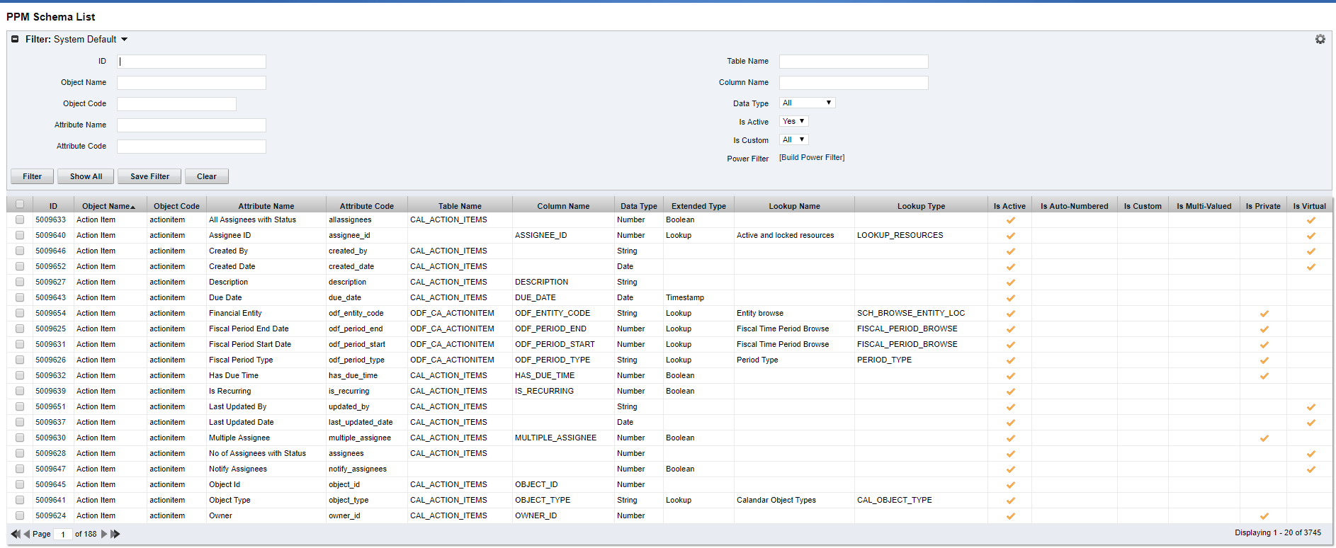 Regoxchange Ppm Data Dictionary Extractor