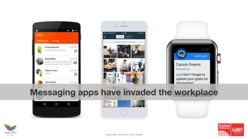 CeBIT May 2015 - Messaging Apps