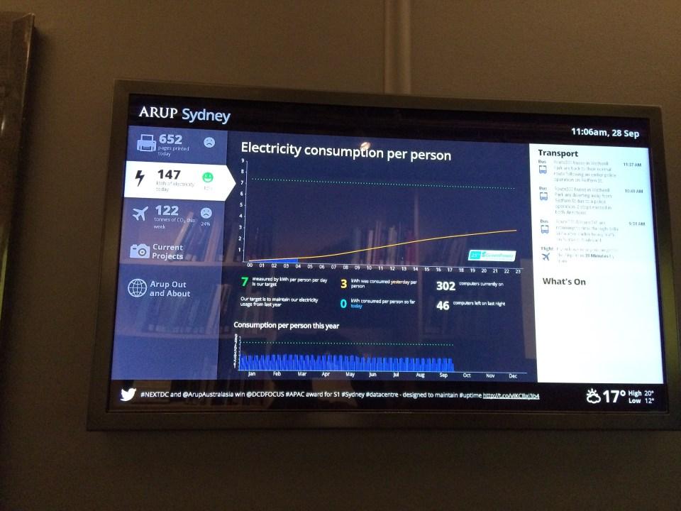 Arup - Digital Display