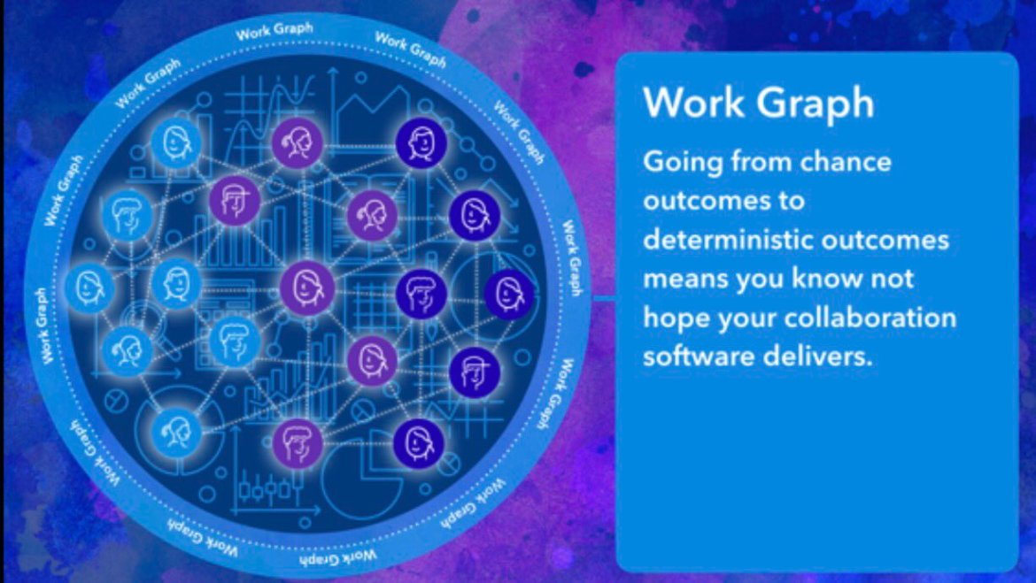 workgraph