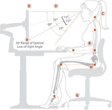Workrite_Ergonomics_Workcenter_Positioning_Woman_Sitting