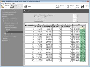 Estudio de rehabilitación energética de edificios. Análisis dinámico del plazo de recuperación (VAN)