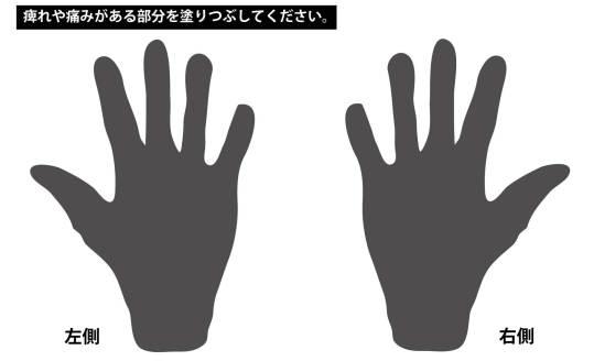 Hand-diagram