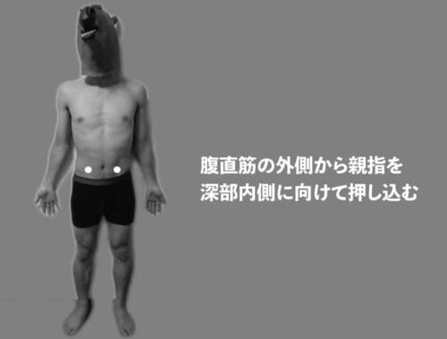 大腰筋の触診場所