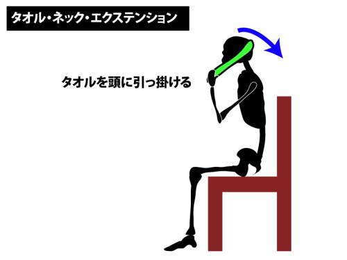 筋トレ|タオル・ネック・エクステンション