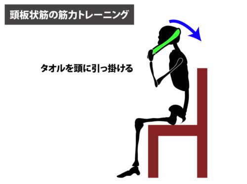 頭板状筋の筋力トレーニング