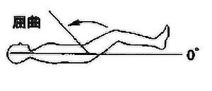 股関節屈曲の関節可動域(参考値)