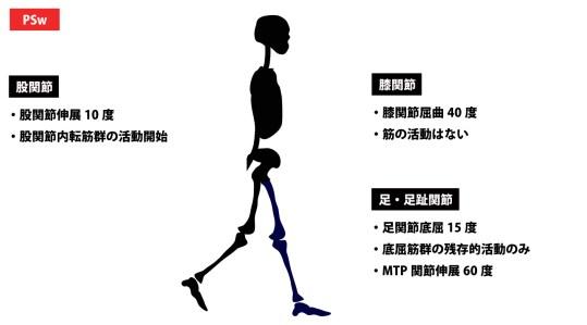 歩行周期|プレスイング