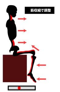 片麻痺の座位姿勢