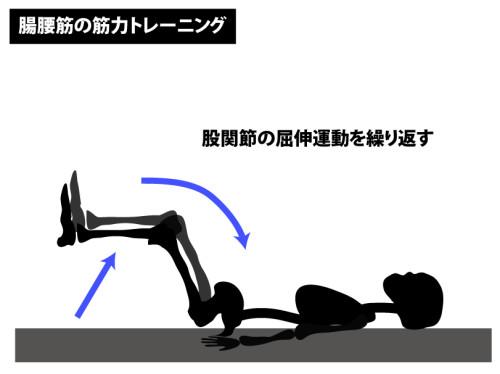 筋トレ|腸腰筋トレーニング