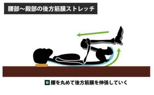 腰部から殿部の後方筋膜ストレッチ