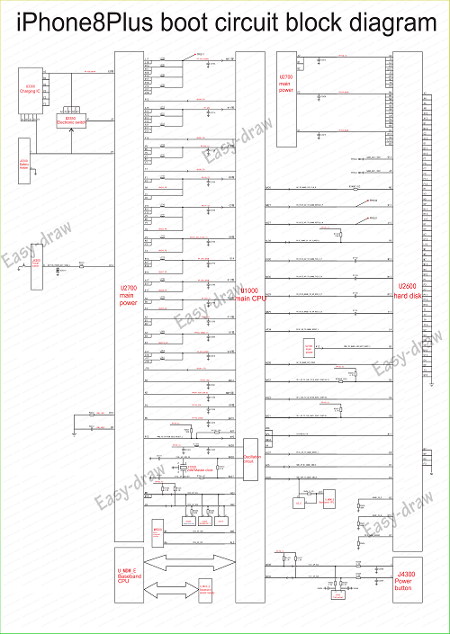 Awesome Iphone 8 Plus Boot Circuit Block Diagram Rehot Cpu Bro Wiring Digital Resources Xeirawoestevosnl