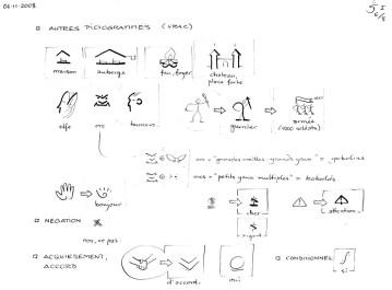 Langage Faëric - concept art 6