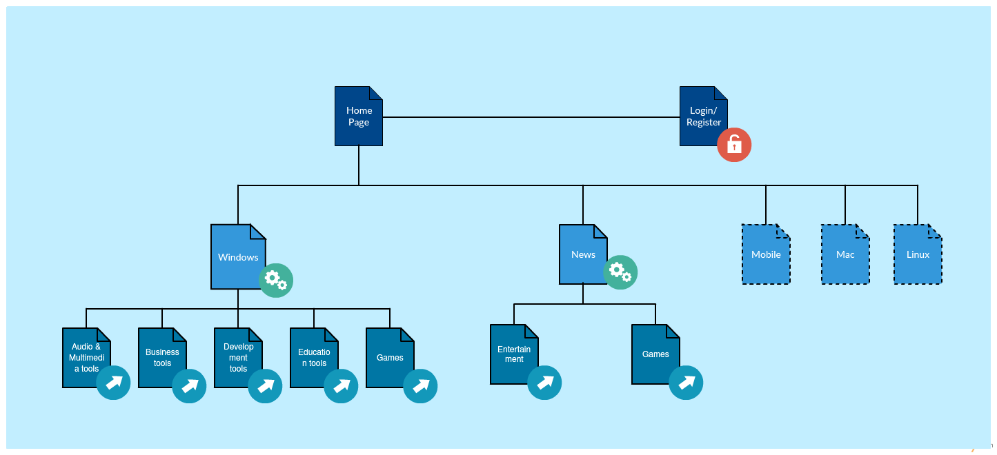 New-Sitemap-Structure