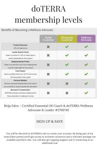 doTERRA wholesale membership levels