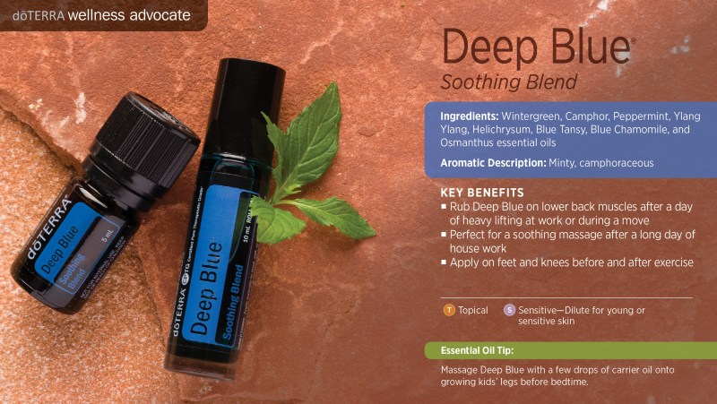 doterra deep blue uses
