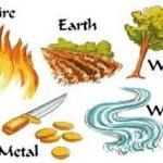 Mikao Usui a lucrat cu energiile celor cinci elemente?