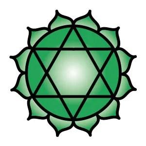 The Heart Chakra Symbol