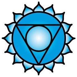 El Chakra de la Garganta y el Chakra de la Garganta Superior - Mi Experiencia