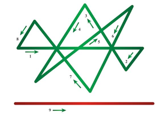 La estrella de Midas – Símbolo de Reiki para la abundancia y prosperidad