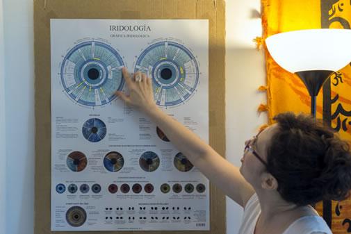 Cursos Iridología Madrid, Escuela Reikiterapias, formación