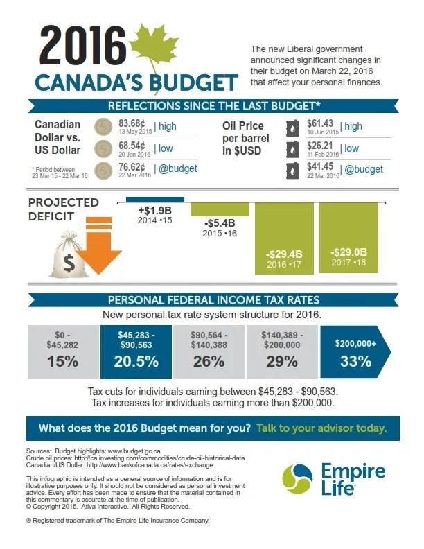 Empire-Budget-EN-web_001