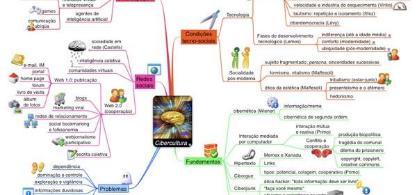 Mapa mental de Cibercultura e Web Trendmap 2007