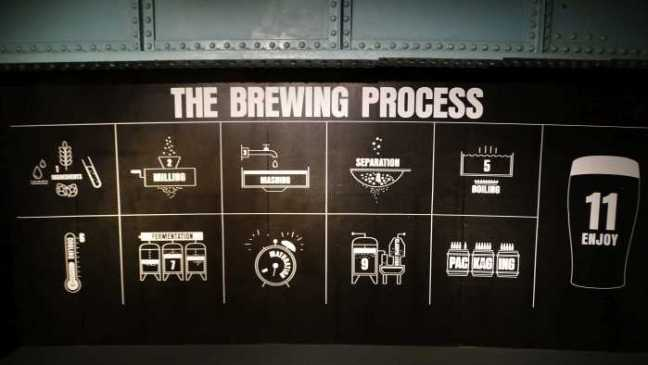 Dublin - Guinness Storehouse : The Brewing Process.
