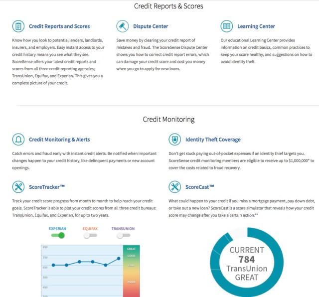 Credit Monitoring - scoresense.com