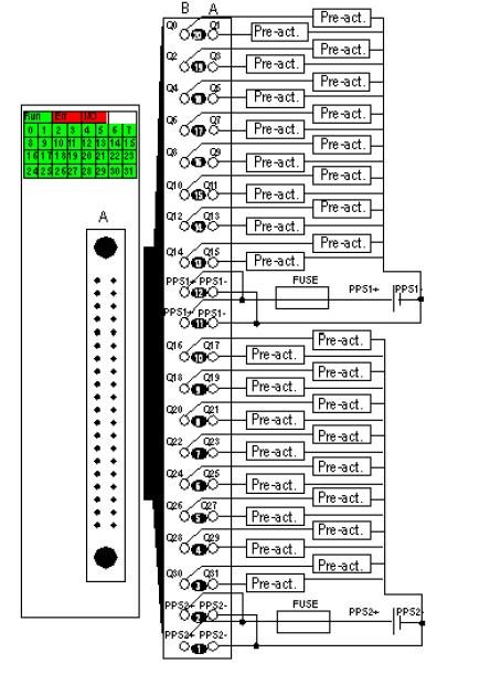 wiringbmxddo3202K   Rekayasa Listrik