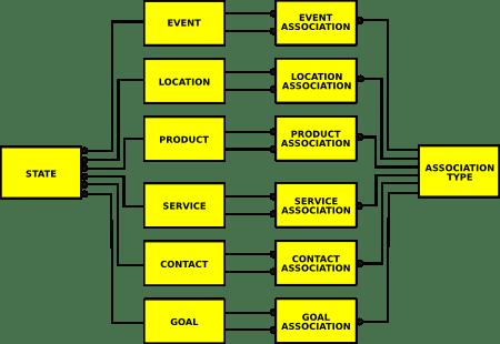 enterprisehybrid