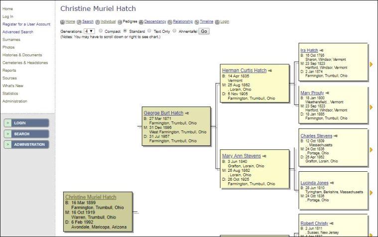 relativelycurious.com online family trees
