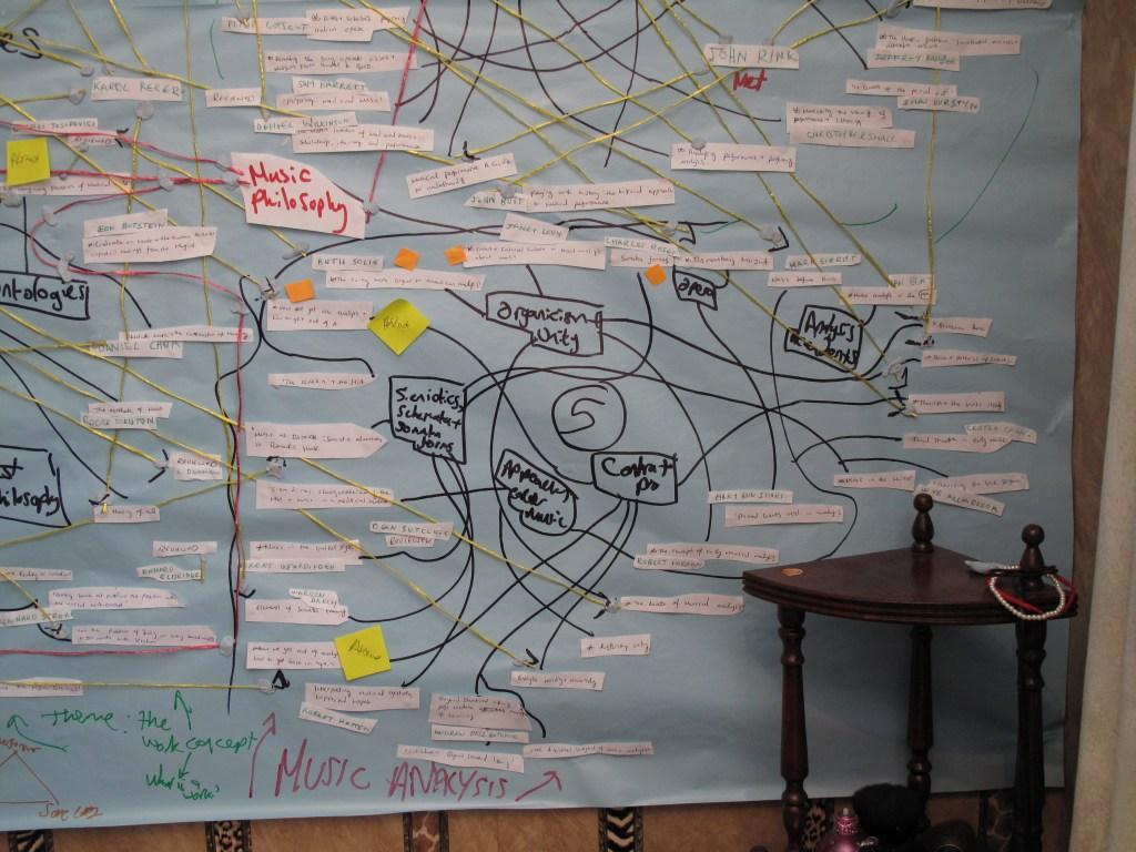 Mapas mentales.