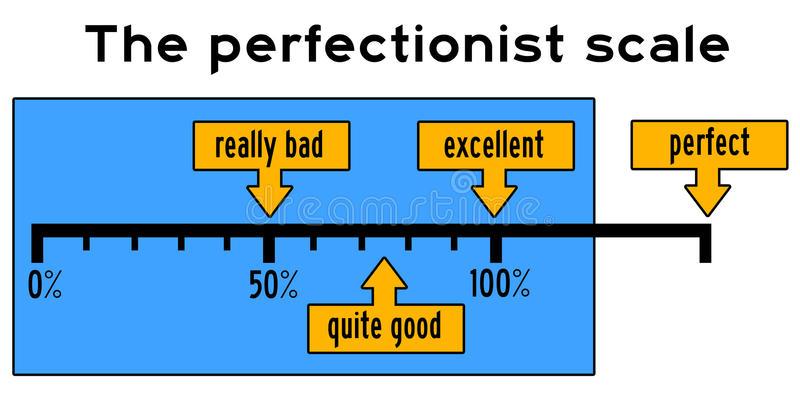 perfeccionismo, bnp, alain lacroix