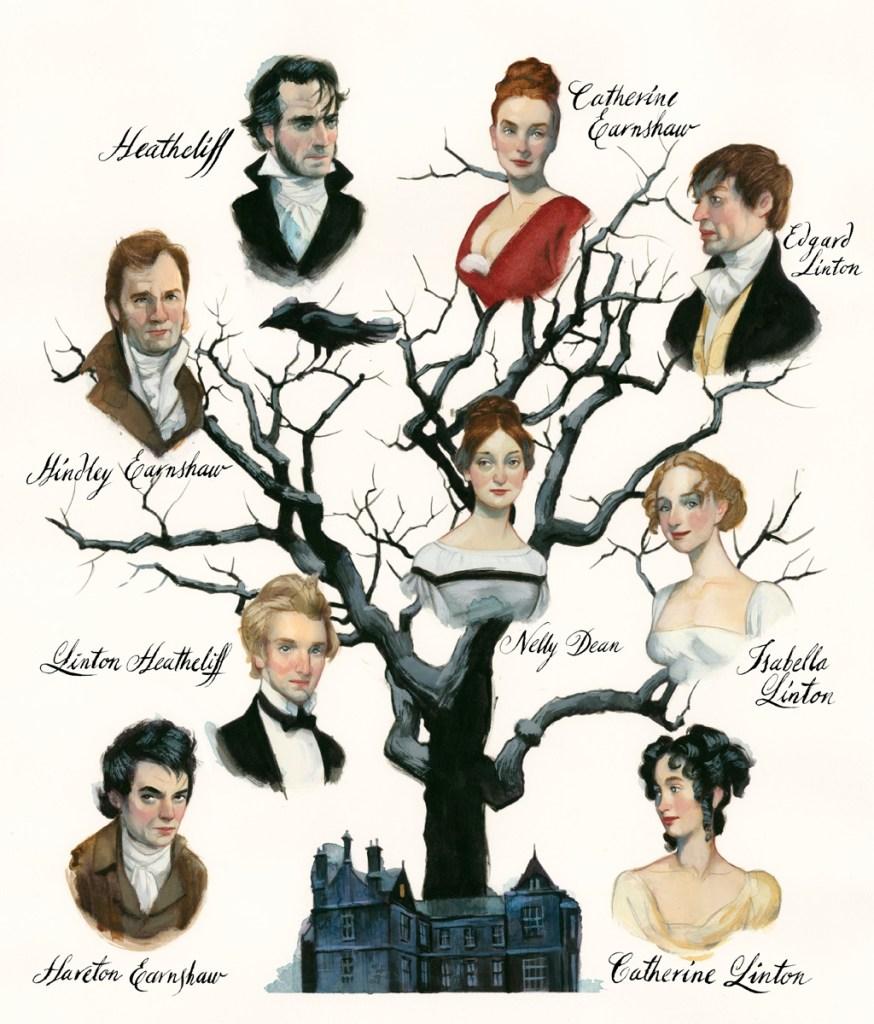 arbol, genealogía, cumbres borrascosas