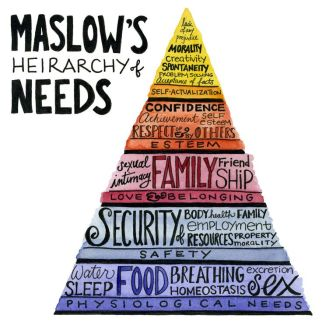 845 Relax and Succeed - Maslow's Hierarchy of Needs