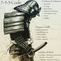 The 7-5-3 Code