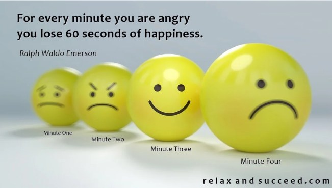 1470 Relax and Succeed - For every minute you are angry