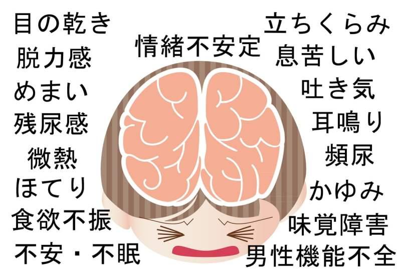 ストレス 味覚 障害