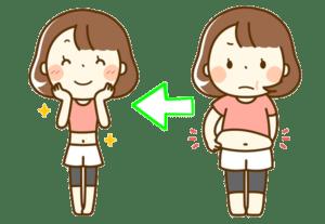痩せられるイメージのイラスト