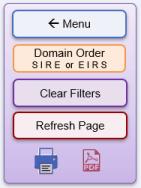Cascade Team Grid buttons