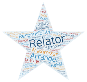 Cascade word cloud strengths themes star