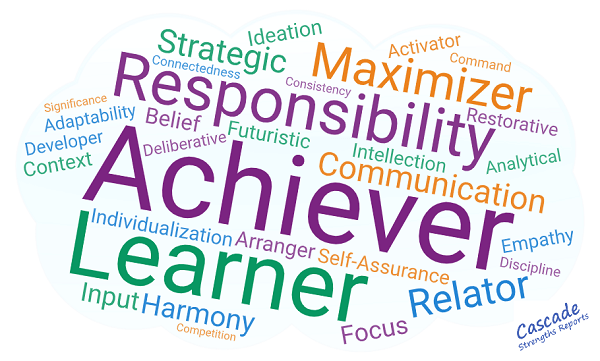 Gallup strengths word cloud Cascade