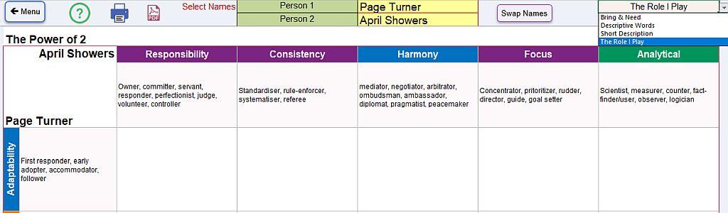 Power of 2 strengths worksheet cascade