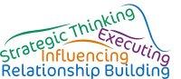 Strategic Thinking Influencing Relationship Building Executing Leadership Domains