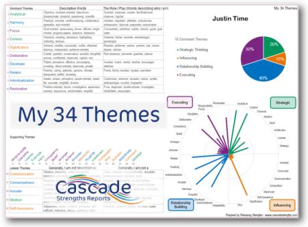Clifton Strengths 34 themes Cascade report