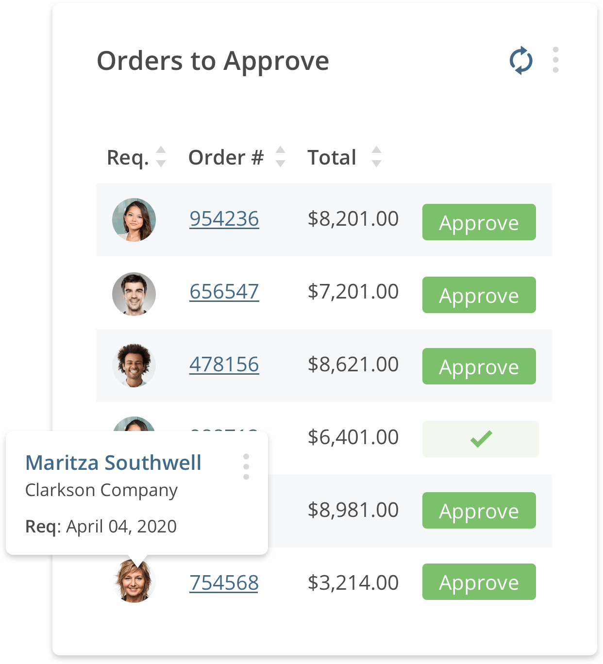 Orders to approve functionality